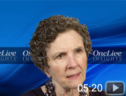 Abemaciclib's Value in Treating HR+ Breast Cancer